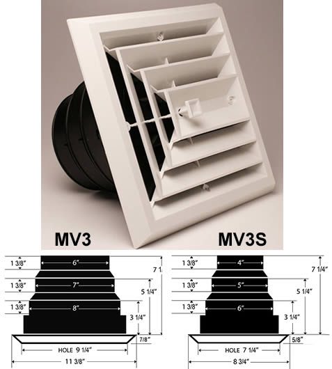 Hvacquick Airtec Series Ceiling Diffusers And Grilles